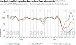 BVDM Konjunkturtelegramm August 2020 Druckindustrie