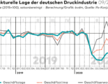 Konjunkturtelegramm September 2020 BVDM Druckindustrie