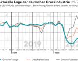 Konjunkturtelegramm September 2020 BVDM Druckindustrie
